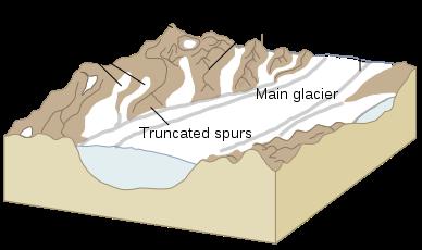 Geomorfologia de uma região glacial