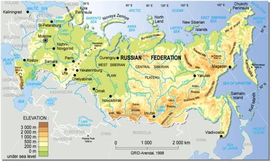 Relevo russo
